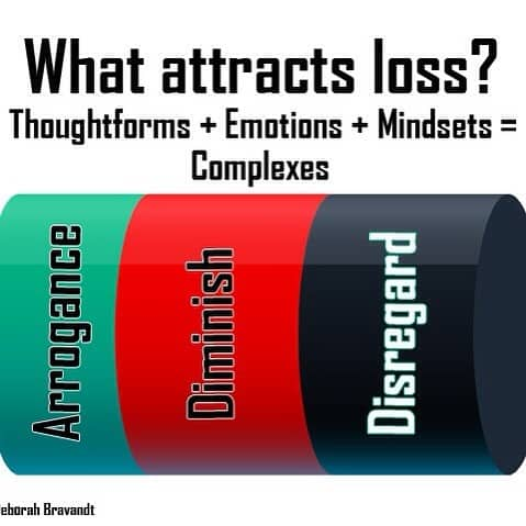 Key Mindset that Creates Loss in Business is being Apathetic to Listening
