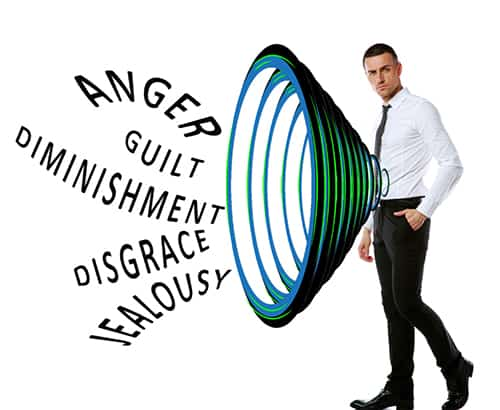 Vortex of Emotions. Man who has negative emotions of jealousy, guilt, and anger