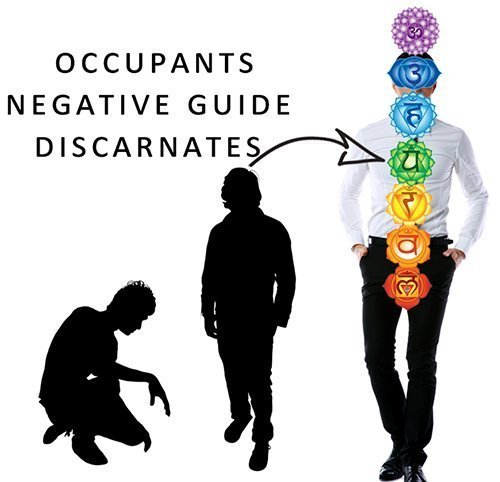 aura clearing of occupants personas discarnates negative guides
